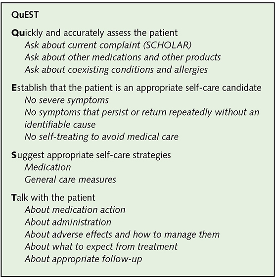 The Art And Science Of Counselling Patients On Minor Ailments Otc Medicines Selfcare Journal